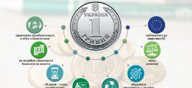 <strong>8 фактів про нові обігові монети (ВІДЕО)</strong>