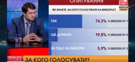 Боротьба за другий тур виборів: політтехнолог назвав учасників