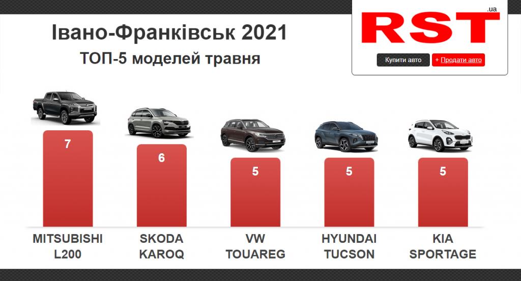 новини Франківська, продаж авто